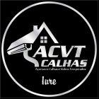 ACVT CALHAS